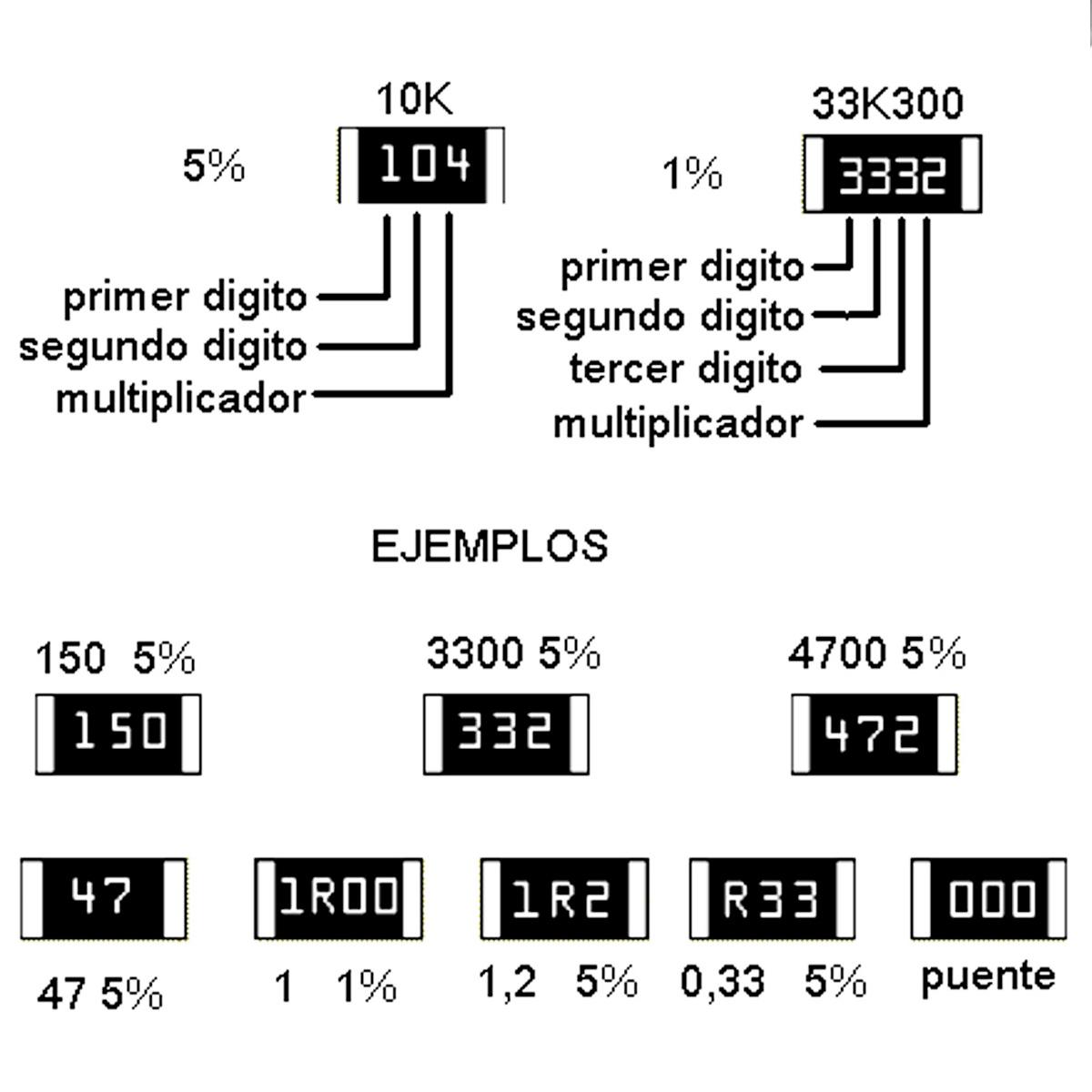 Bc548 Smd Datasheet