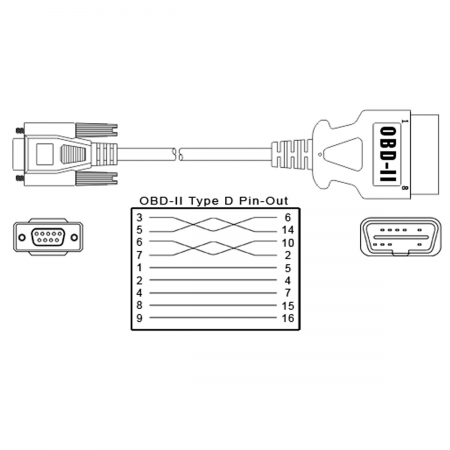 Cable OBD-II (J1962 to DB9F)