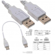 Cable USB 2.0 M/M - 5m